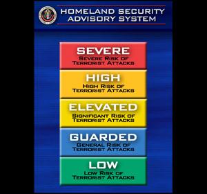Threat level chart