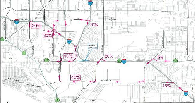 scope of traffic engineering pdf
